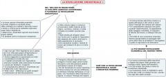 LA RIVOLUZIONE INDUSTRIALE 1.jpg