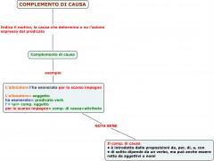COMPLEMENTO DI CAUSA.jpg