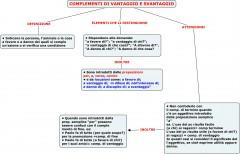COMPLEMENTI DI VANTAGGIO E SVANTAGGIO.jpg